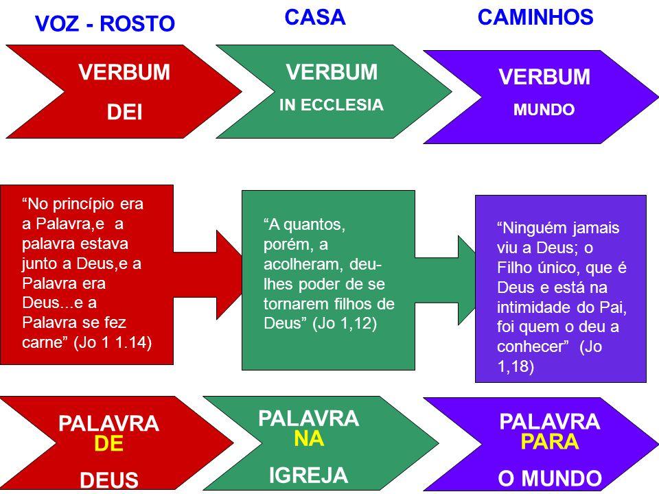 CASA CAMINHOS VOZ - ROSTO VERBUM VERBUM VERBUM DEI PALAVRA DE DEUS