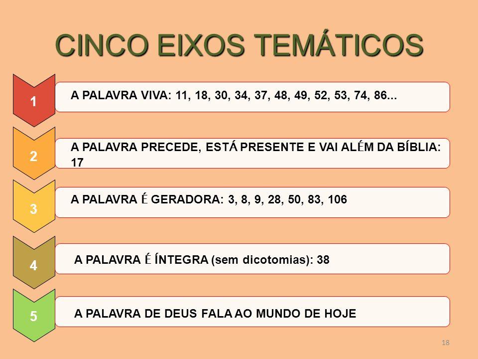 CINCO EIXOS TEMÁTICOSA PALAVRA VIVA: 11, 18, 30, 34, 37, 48, 49, 52, 53, 74, 86... 1. A PALAVRA PRECEDE, ESTÁ PRESENTE E VAI ALÉM DA BÍBLIA: 17.