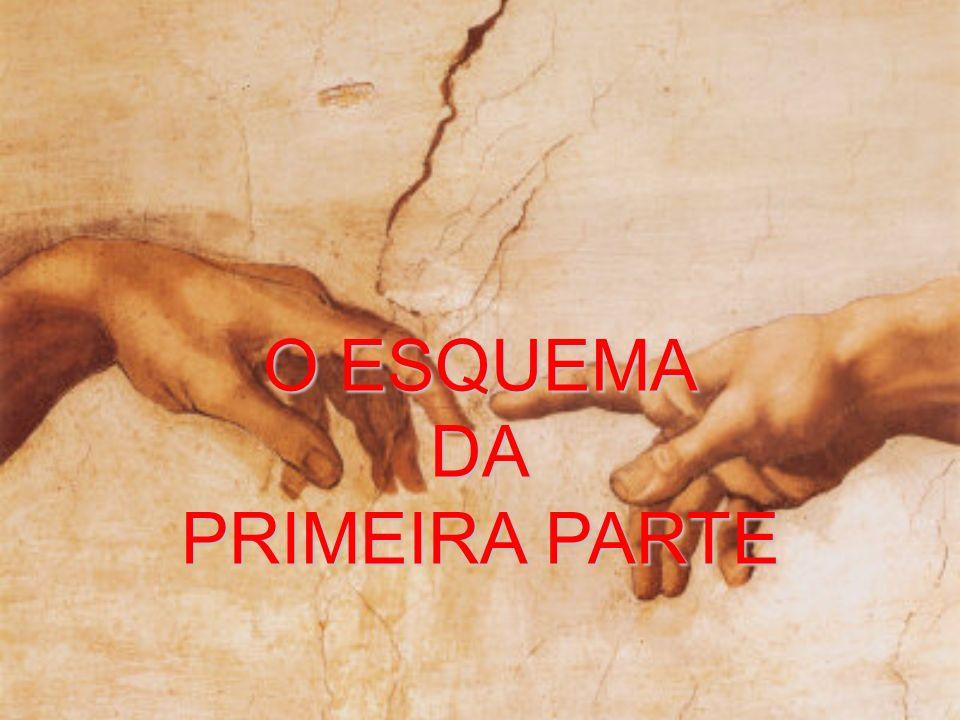 O ESQUEMA DA PRIMEIRA PARTE
