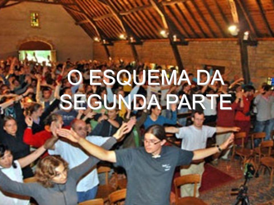 O ESQUEMA DA SEGUNDA PARTE