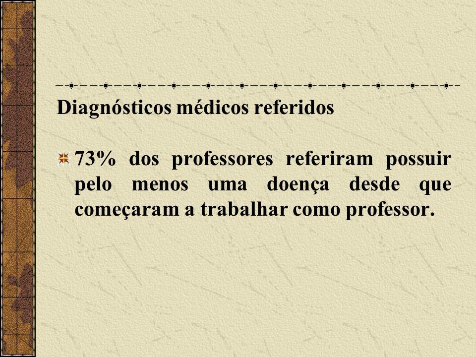 Diagnósticos médicos referidos