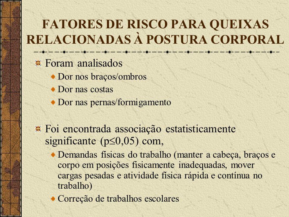 FATORES DE RISCO PARA QUEIXAS RELACIONADAS À POSTURA CORPORAL