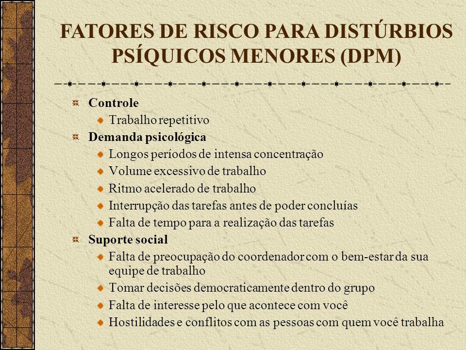 FATORES DE RISCO PARA DISTÚRBIOS PSÍQUICOS MENORES (DPM)