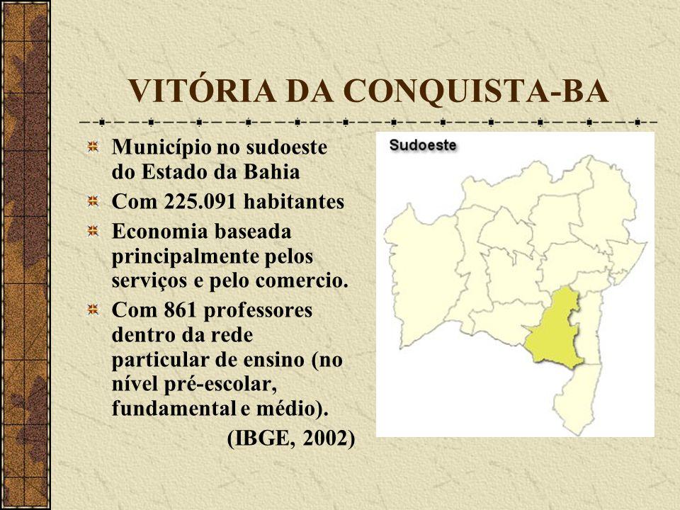 VITÓRIA DA CONQUISTA-BA
