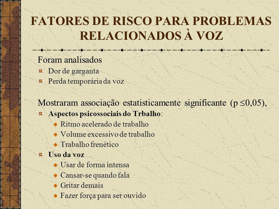 FATORES DE RISCO PARA PROBLEMAS RELACIONADOS À VOZ