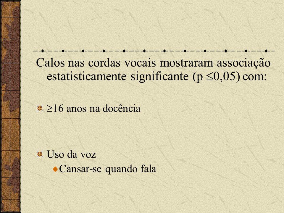 Calos nas cordas vocais mostraram associação estatisticamente significante (p 0,05) com: