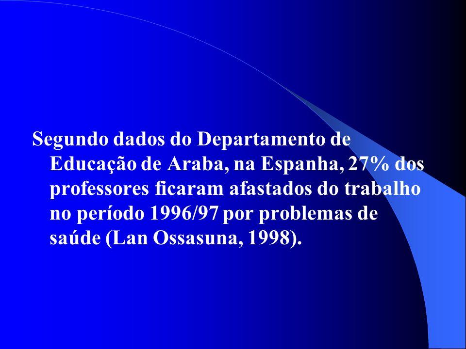 Segundo dados do Departamento de Educação de Araba, na Espanha, 27% dos professores ficaram afastados do trabalho no período 1996/97 por problemas de saúde (Lan Ossasuna, 1998).