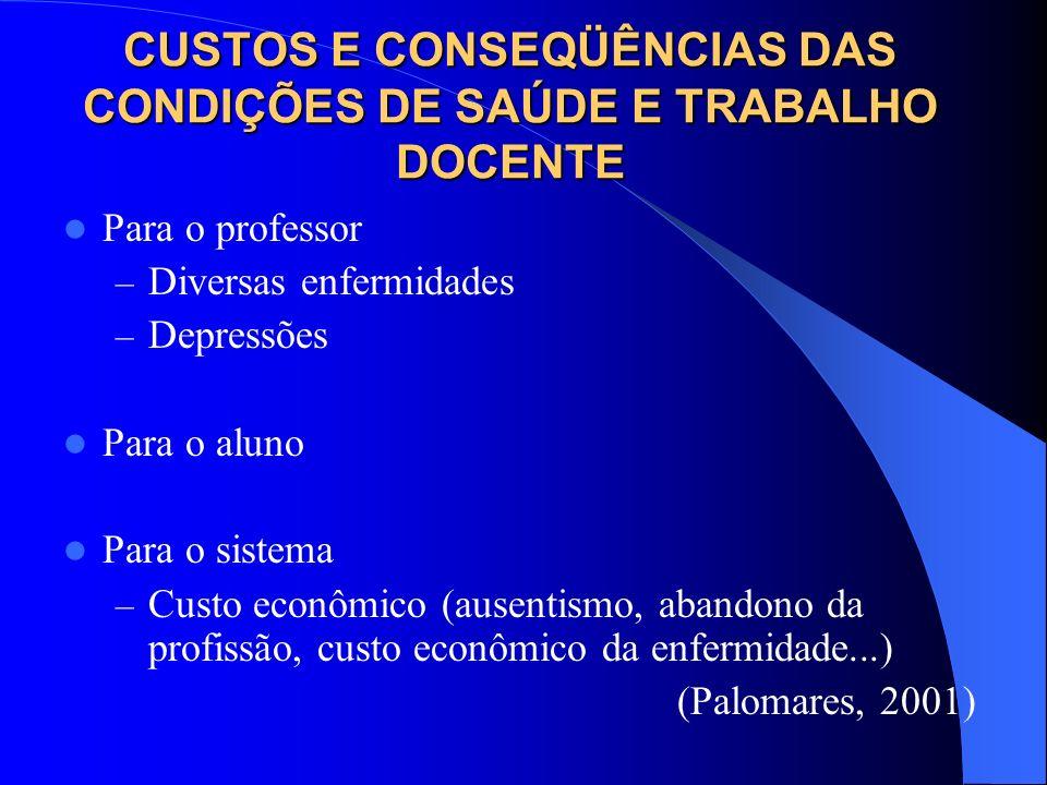 CUSTOS E CONSEQÜÊNCIAS DAS CONDIÇÕES DE SAÚDE E TRABALHO DOCENTE