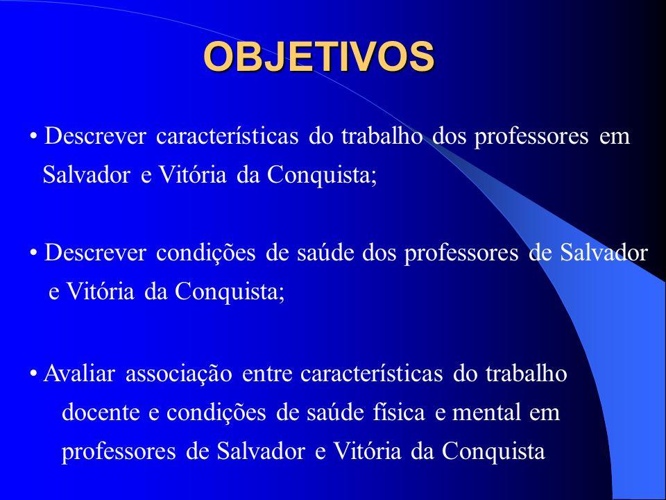 OBJETIVOS Descrever características do trabalho dos professores em Salvador e Vitória da Conquista;