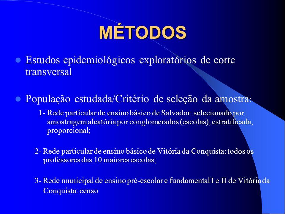 MÉTODOS Estudos epidemiológicos exploratórios de corte transversal