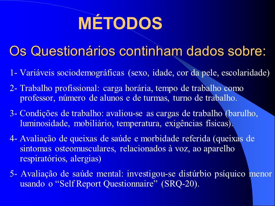Os Questionários continham dados sobre: