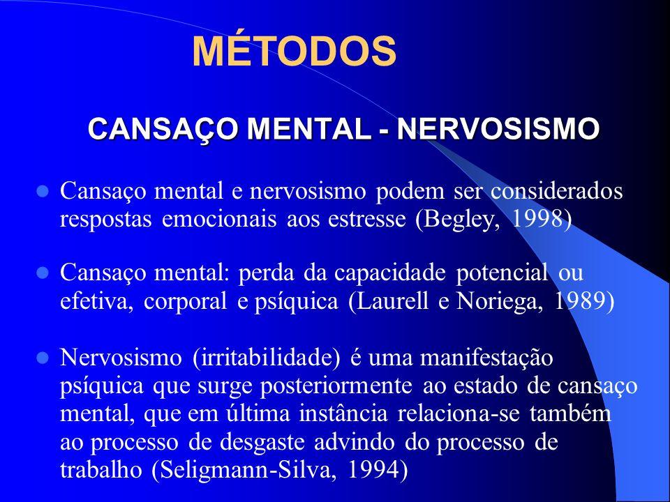 CANSAÇO MENTAL - NERVOSISMO