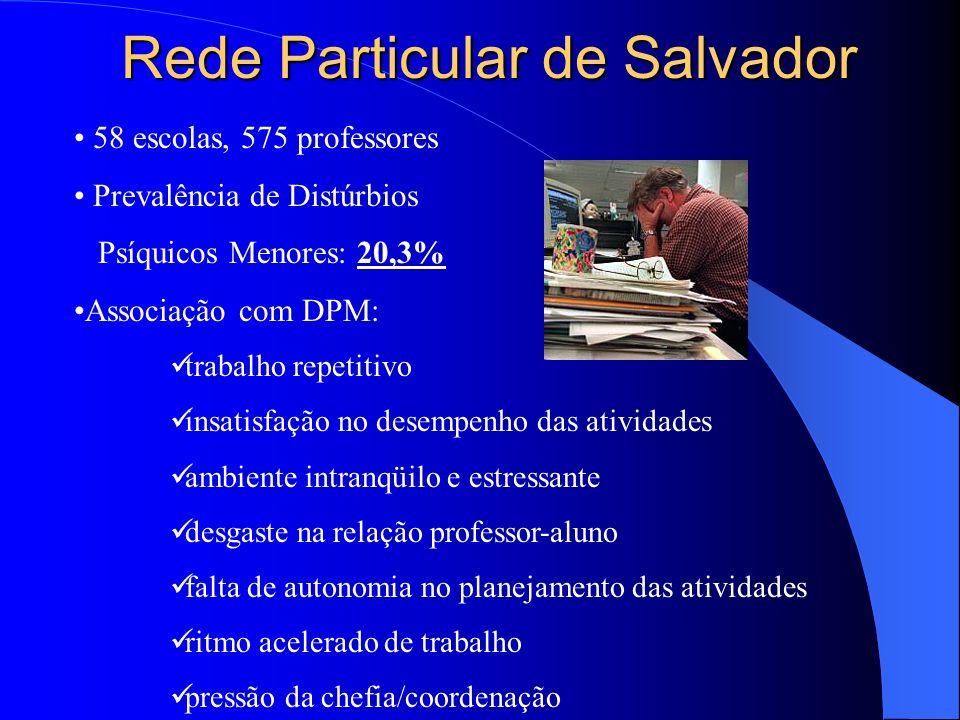 Rede Particular de Salvador