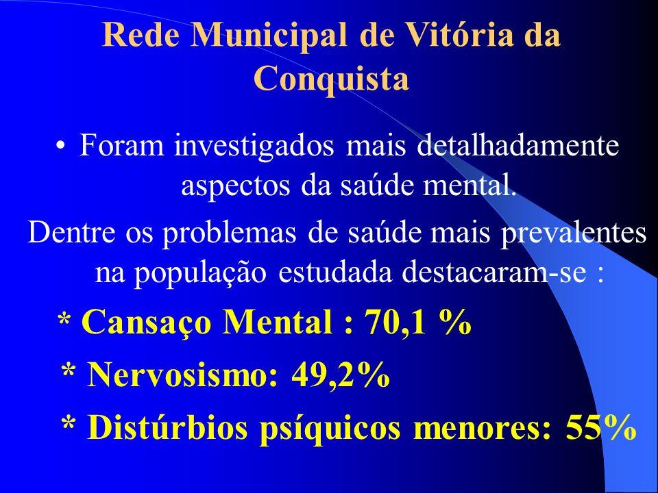Rede Municipal de Vitória da Conquista