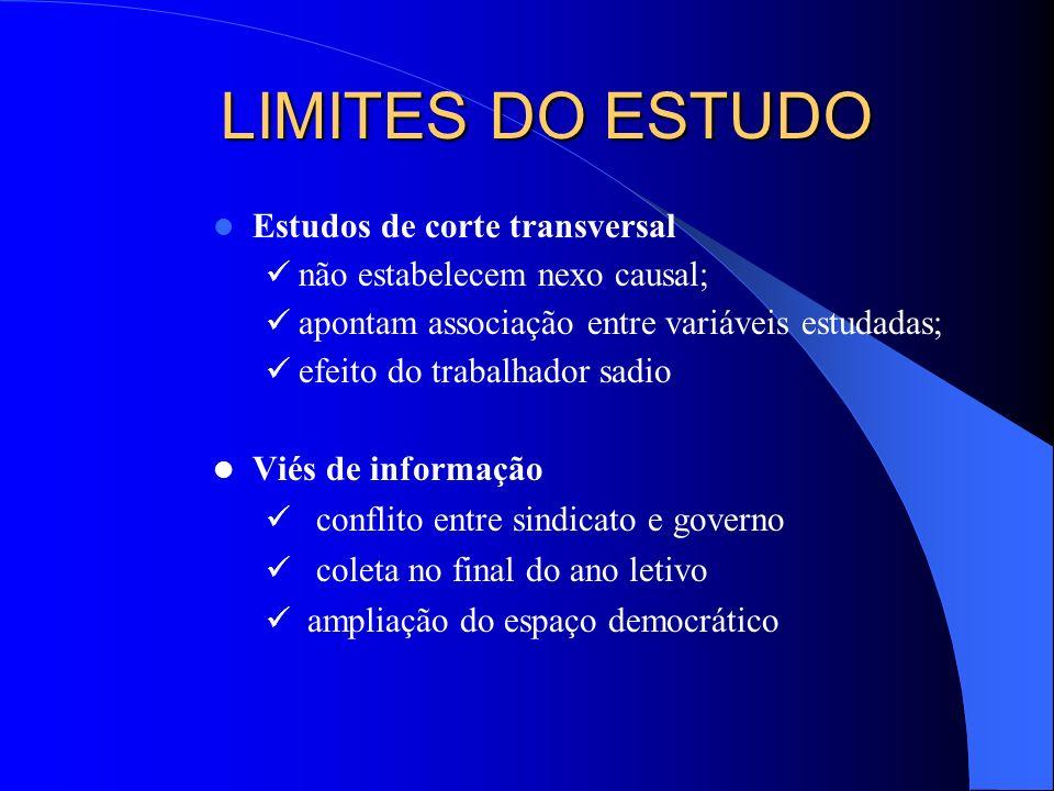 LIMITES DO ESTUDO Estudos de corte transversal