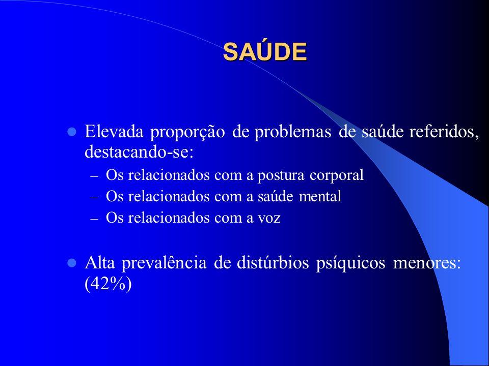 SAÚDE Elevada proporção de problemas de saúde referidos, destacando-se: Os relacionados com a postura corporal.