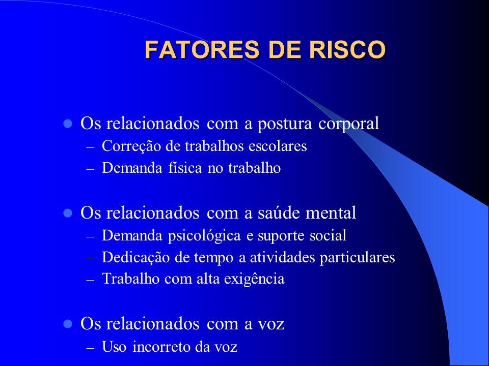 FATORES DE RISCO Os relacionados com a postura corporal