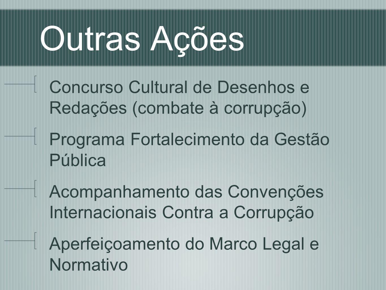Outras Ações Concurso Cultural de Desenhos e Redações (combate à corrupção) Programa Fortalecimento da Gestão Pública.