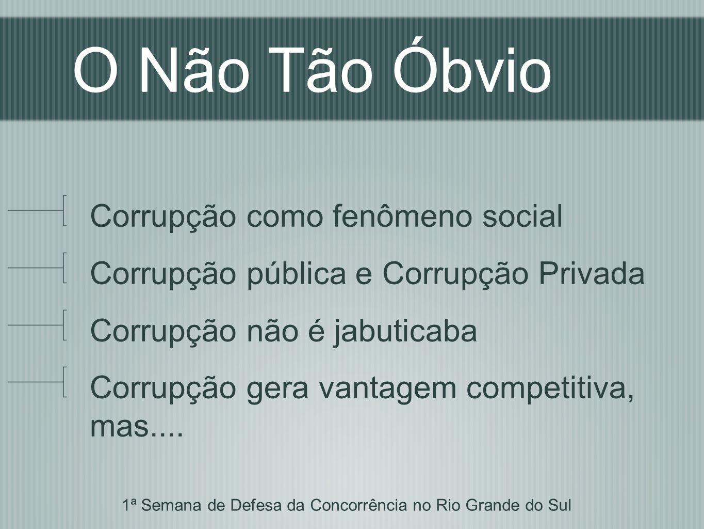 1ª Semana de Defesa da Concorrência no Rio Grande do Sul