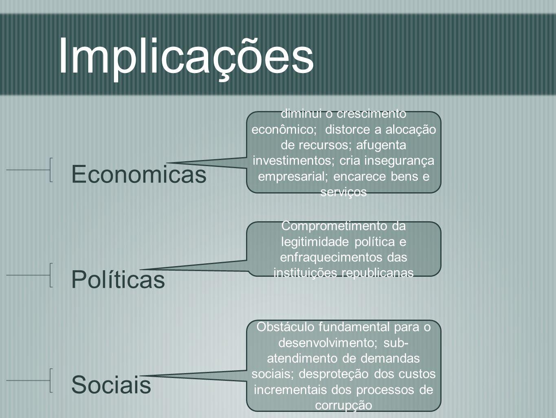 Implicações Economicas Políticas Sociais