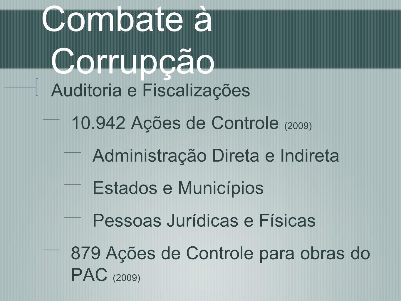 Combate à Corrupção Auditoria e Fiscalizações