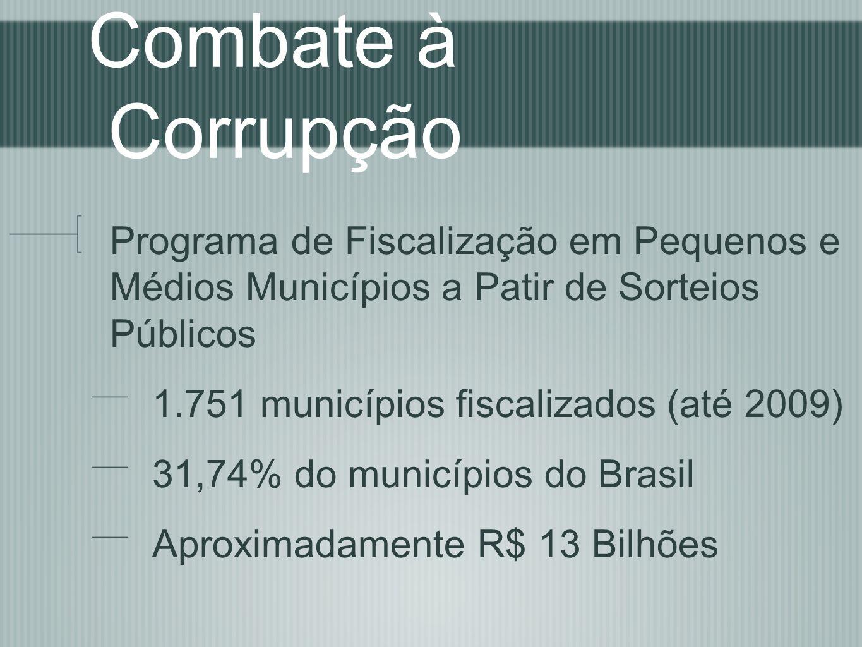 Combate à Corrupção Programa de Fiscalização em Pequenos e Médios Municípios a Patir de Sorteios Públicos.