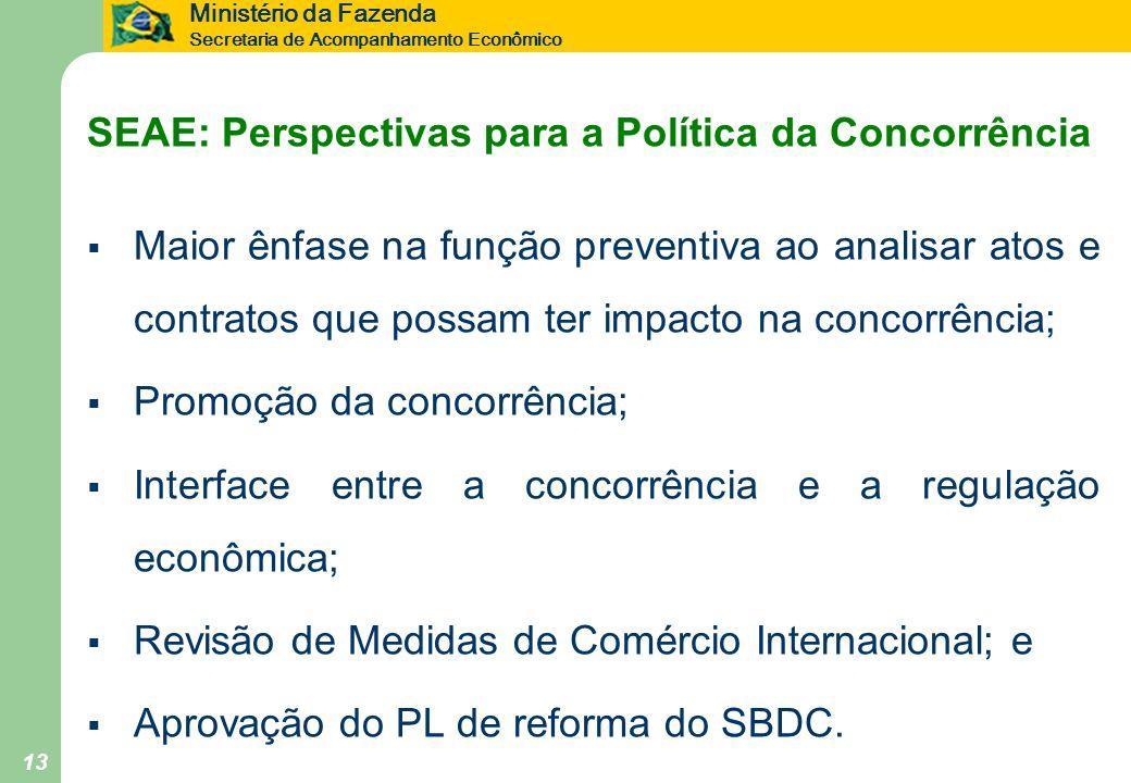 SEAE: Perspectivas para a Política da Concorrência