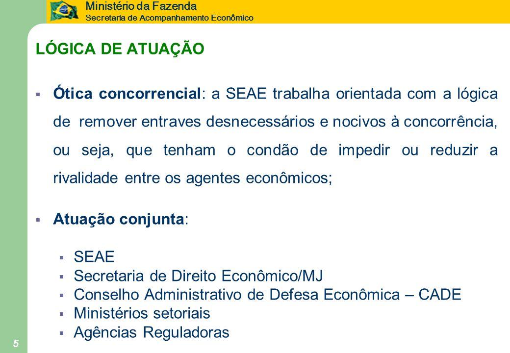 Secretaria de Direito Econômico/MJ