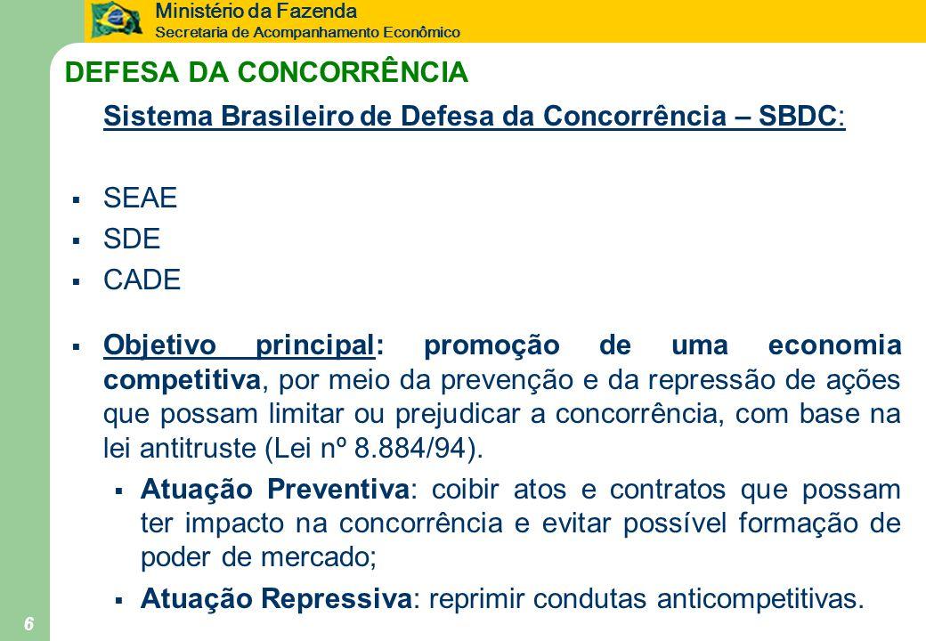 DEFESA DA CONCORRÊNCIA