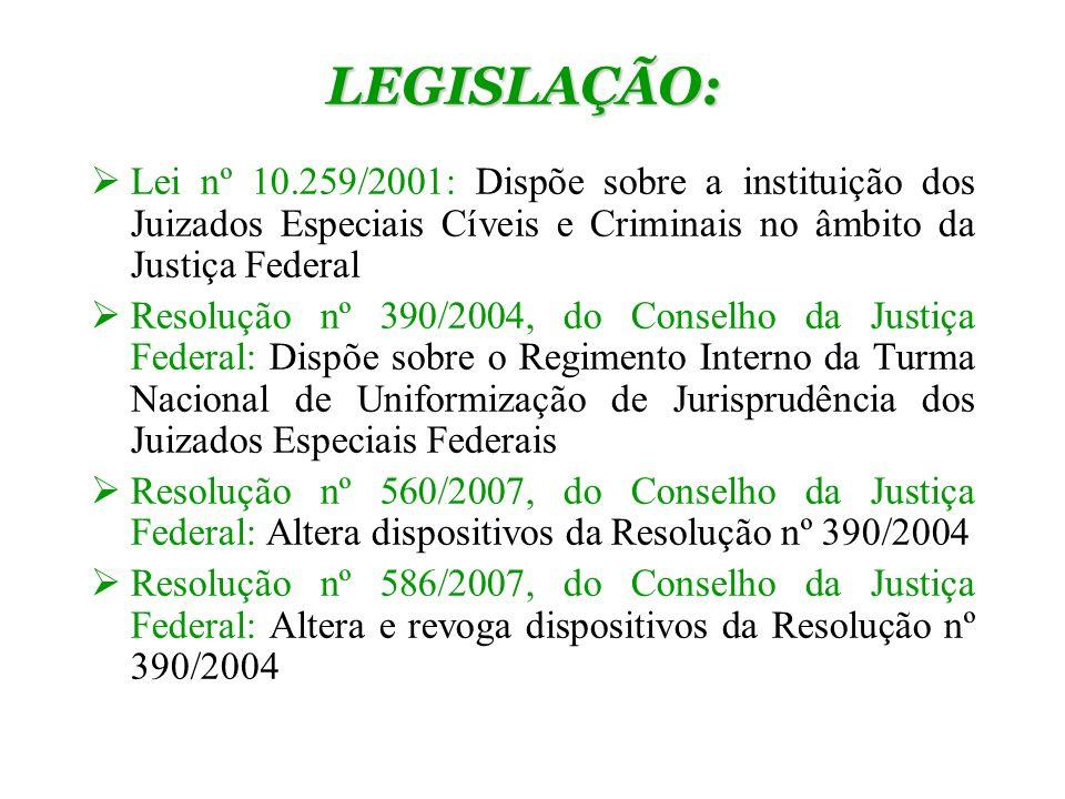 LEGISLAÇÃO: Lei nº 10.259/2001: Dispõe sobre a instituição dos Juizados Especiais Cíveis e Criminais no âmbito da Justiça Federal.