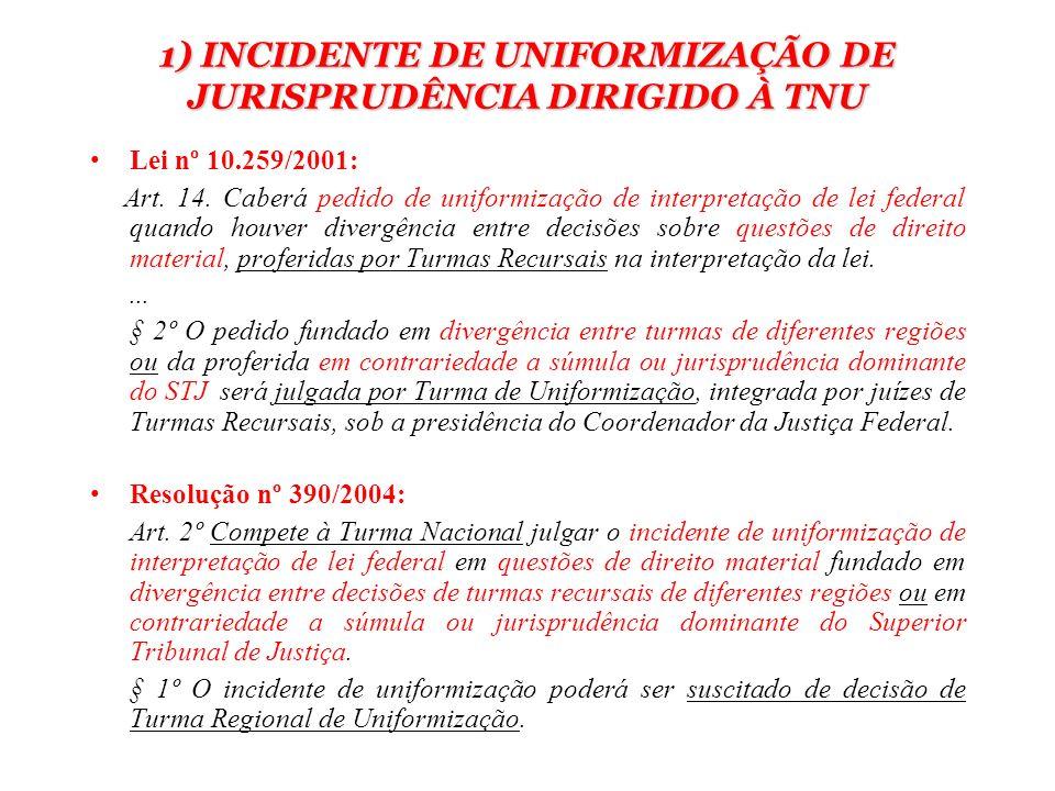 1) INCIDENTE DE UNIFORMIZAÇÃO DE JURISPRUDÊNCIA DIRIGIDO À TNU