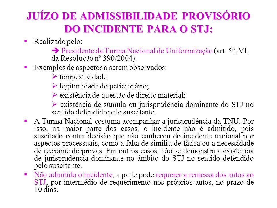 JUÍZO DE ADMISSIBILIDADE PROVISÓRIO DO INCIDENTE PARA O STJ: