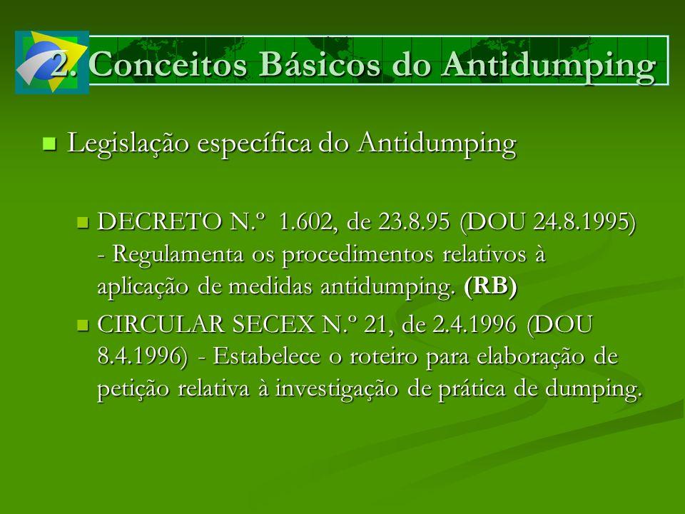 2. Conceitos Básicos do Antidumping