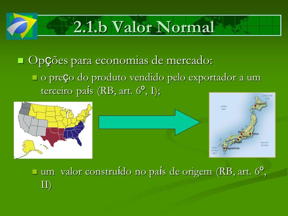 2.1.b Valor Normal Opções para economias de mercado: