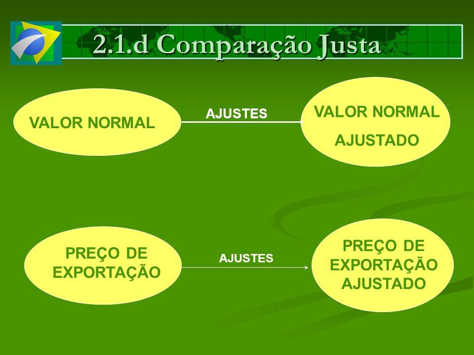 PREÇO DE EXPORTAÇÃO AJUSTADO