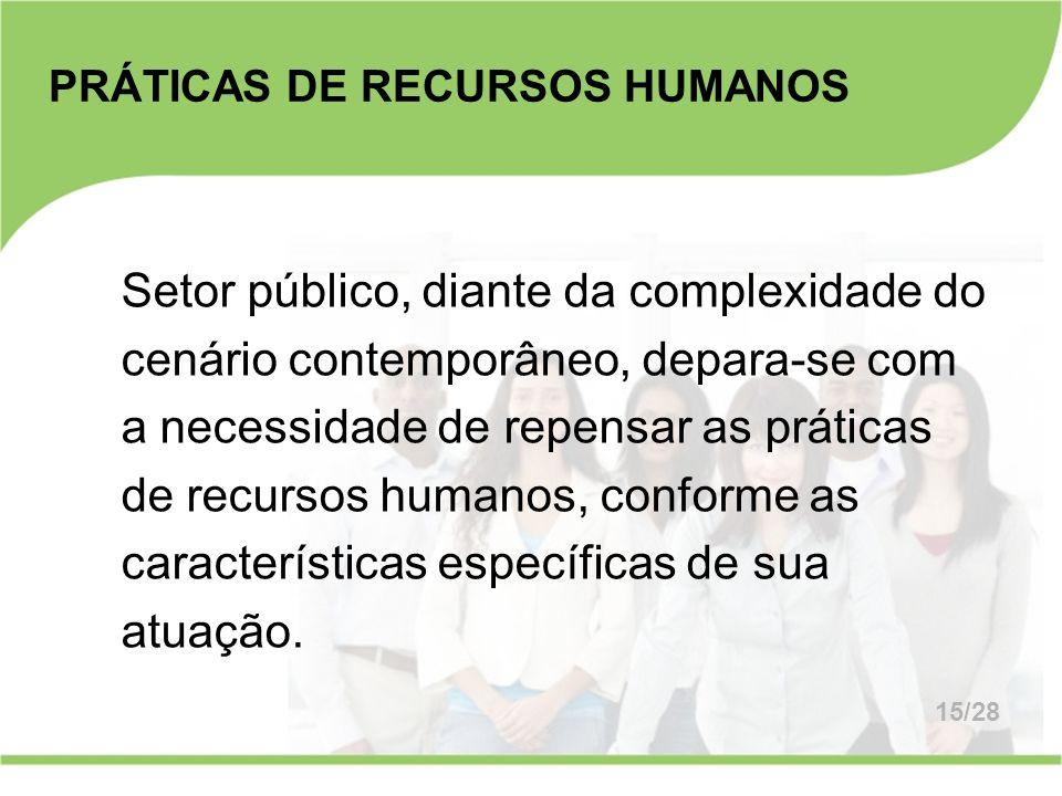 PRÁTICAS DE RECURSOS HUMANOS