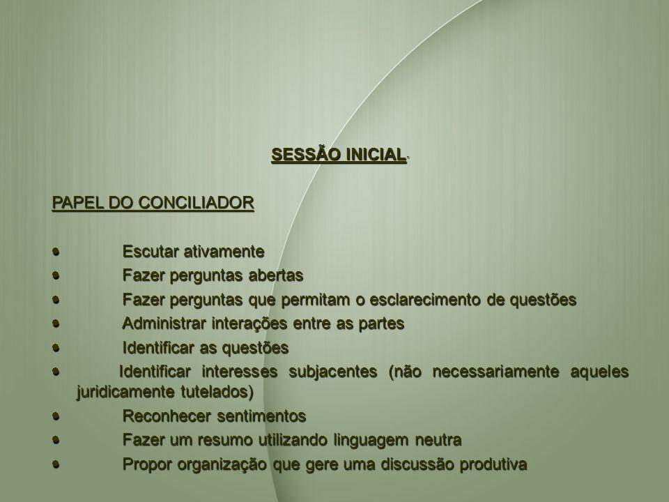 SESSÃO INICIAL PAPEL DO CONCILIADOR. · Escutar ativamente · Fazer perguntas abertas