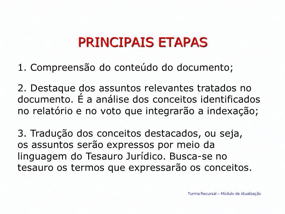 1. Compreensão do conteúdo do documento;