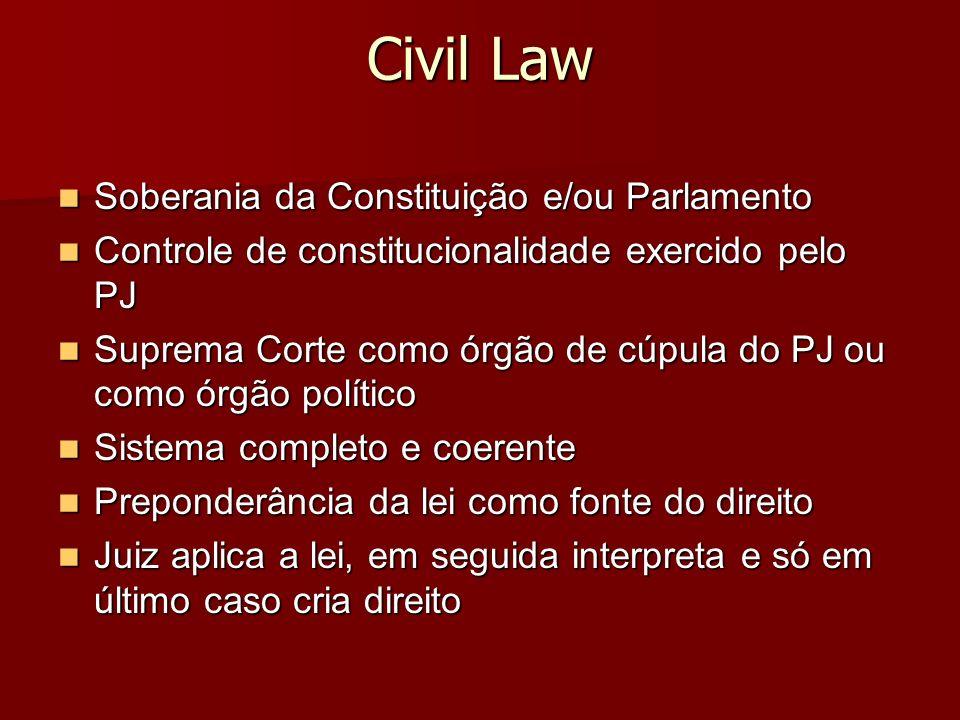 Civil Law Soberania da Constituição e/ou Parlamento