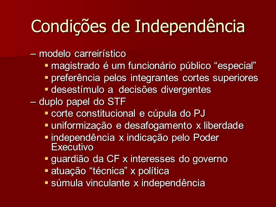 Condições de Independência