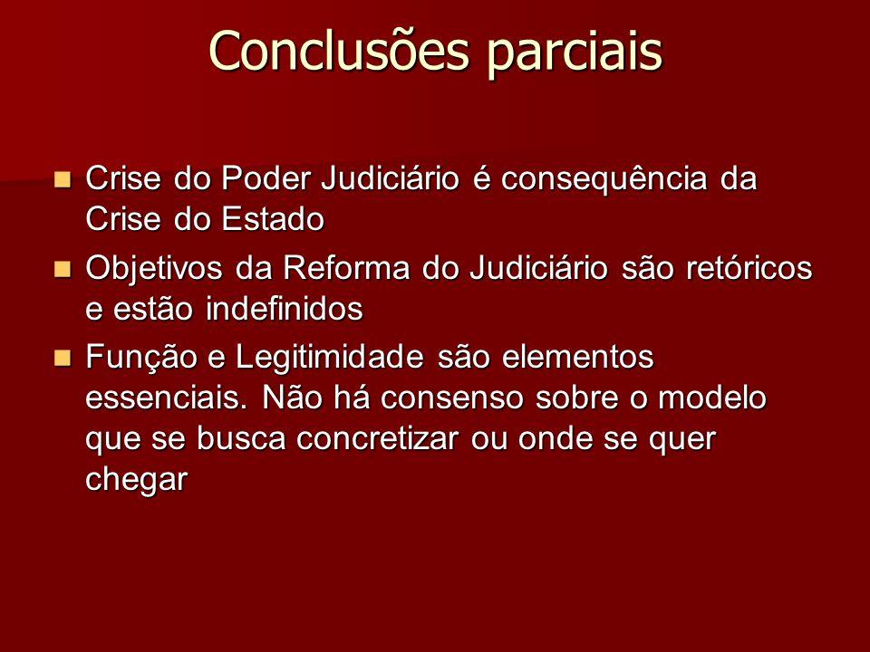Conclusões parciais Crise do Poder Judiciário é consequência da Crise do Estado.
