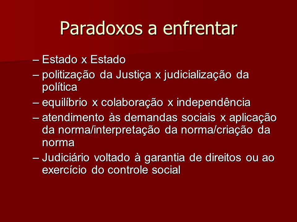 Paradoxos a enfrentar Estado x Estado