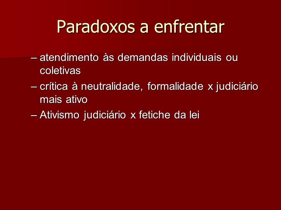 Paradoxos a enfrentar atendimento às demandas individuais ou coletivas