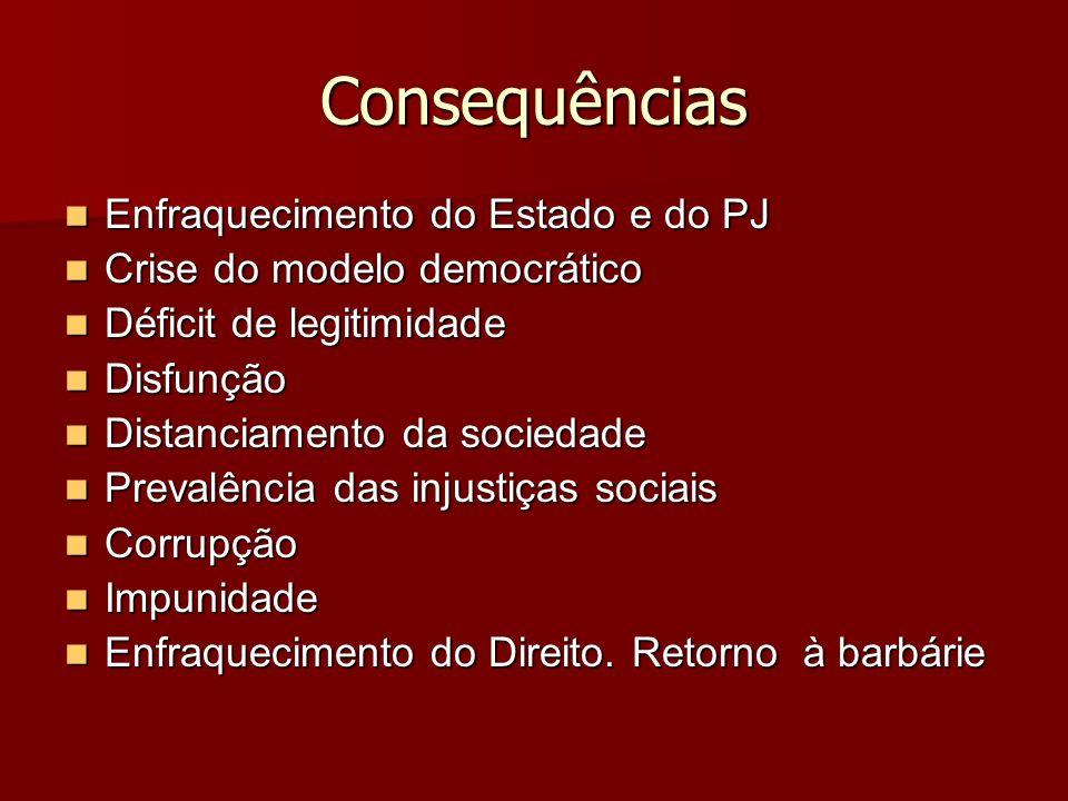 Consequências Enfraquecimento do Estado e do PJ