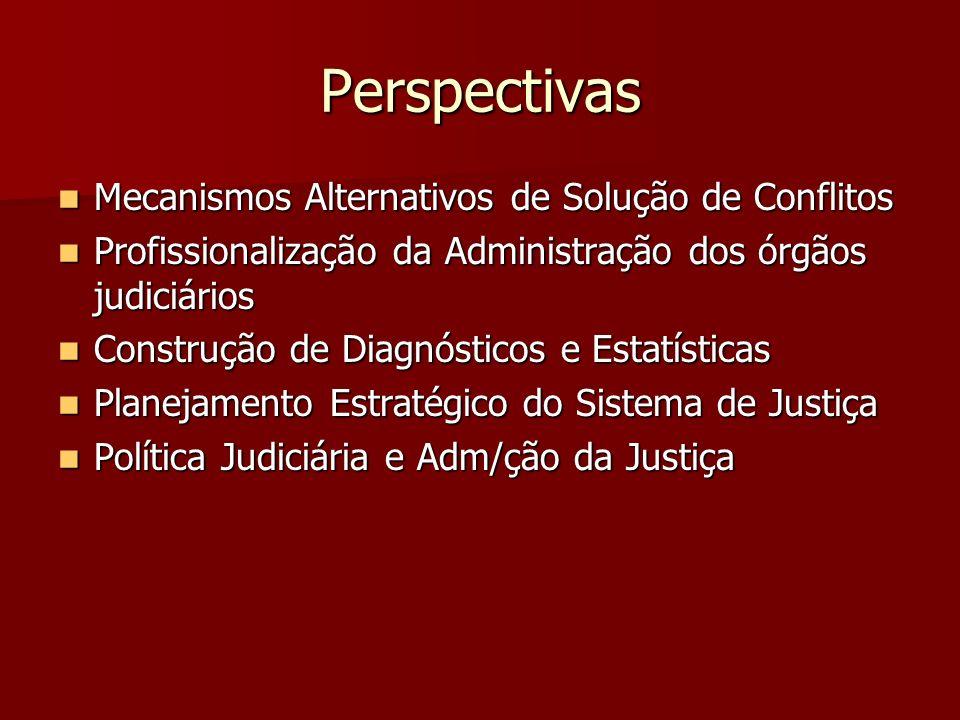 Perspectivas Mecanismos Alternativos de Solução de Conflitos