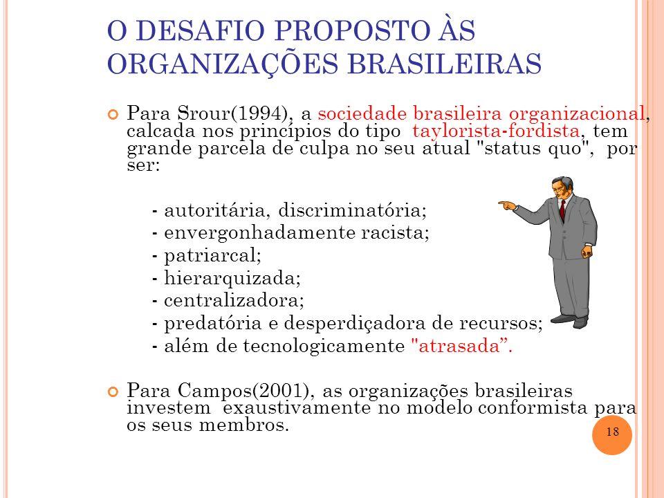 O DESAFIO PROPOSTO ÀS ORGANIZAÇÕES BRASILEIRAS