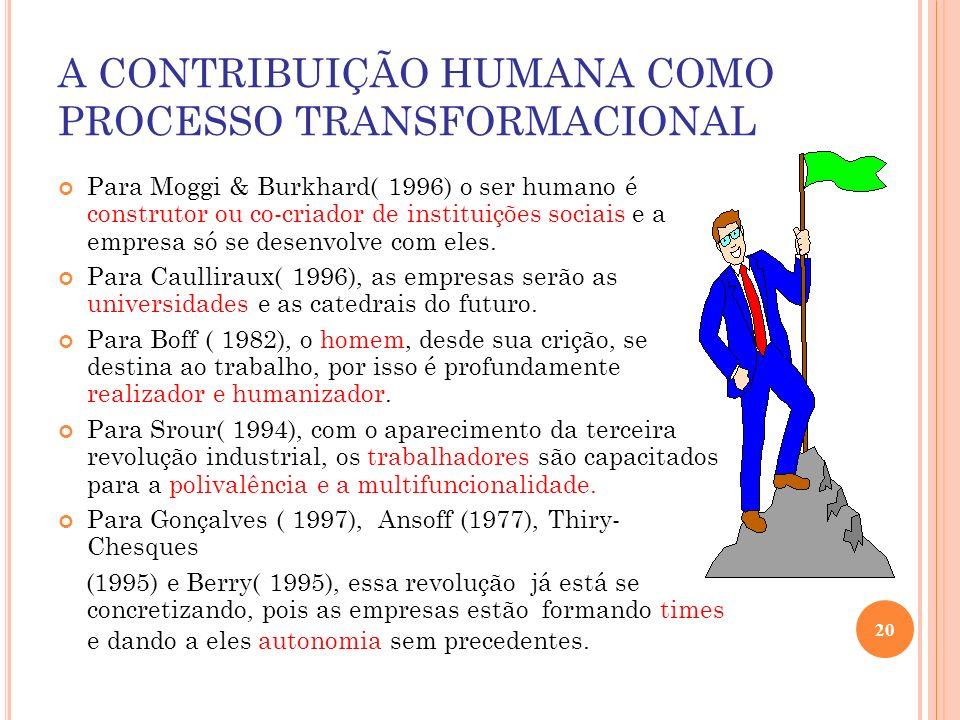 A CONTRIBUIÇÃO HUMANA COMO PROCESSO TRANSFORMACIONAL