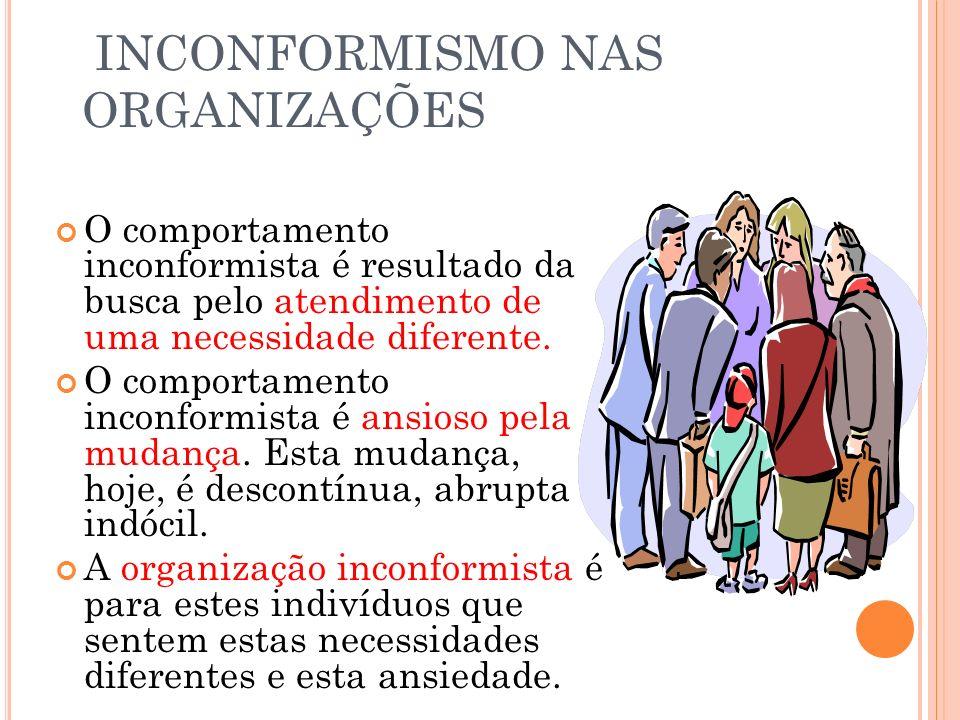 INCONFORMISMO NAS ORGANIZAÇÕES