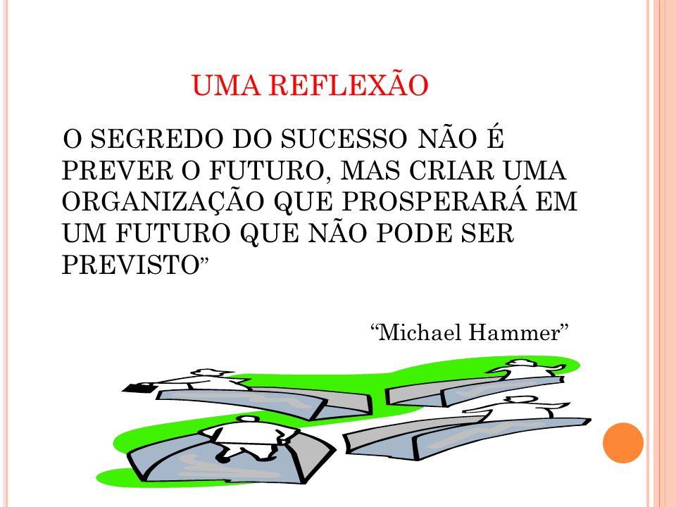 UMA REFLEXÃO O SEGREDO DO SUCESSO NÃO É PREVER O FUTURO, MAS CRIAR UMA ORGANIZAÇÃO QUE PROSPERARÁ EM UM FUTURO QUE NÃO PODE SER PREVISTO