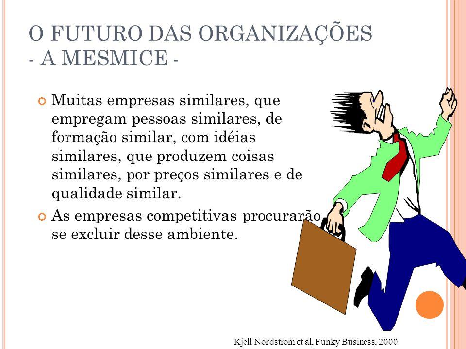 O FUTURO DAS ORGANIZAÇÕES - A MESMICE -